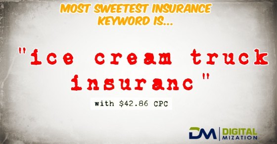 Sweetest Insurance Keyword